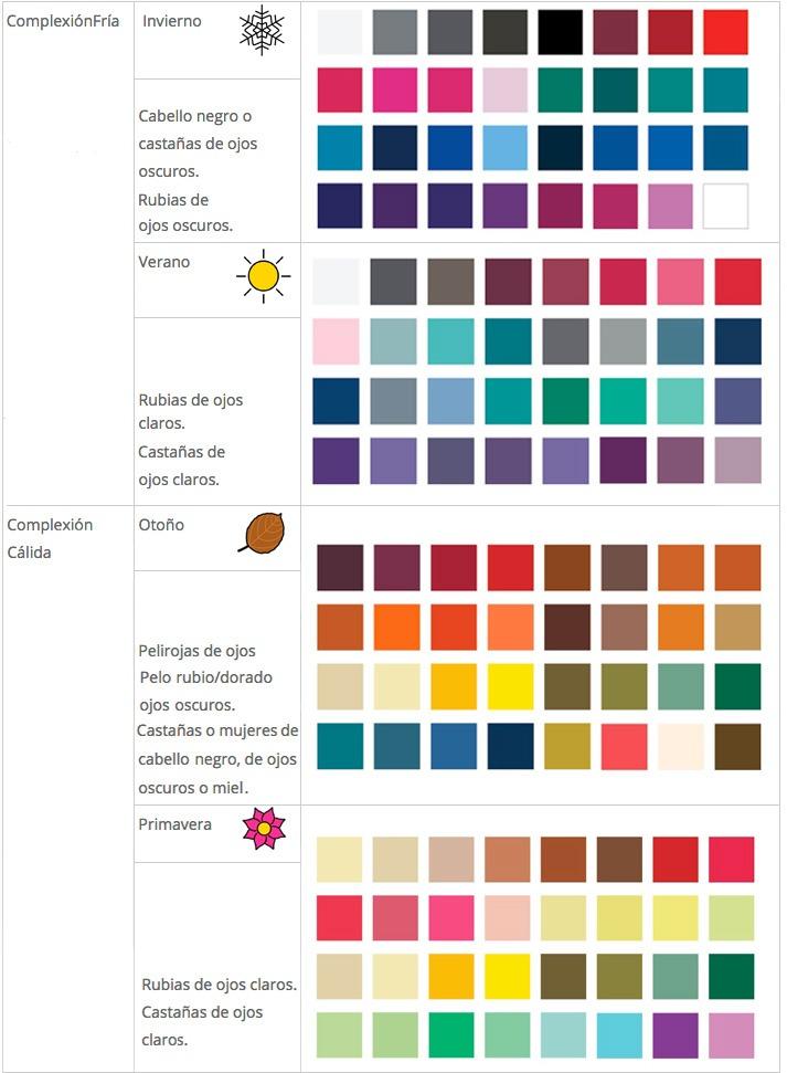 colores complexion fria y calida. Invierno, verano, otono y primavera